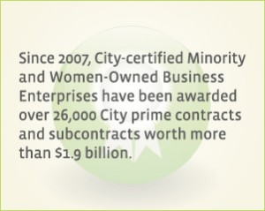 City statistics.