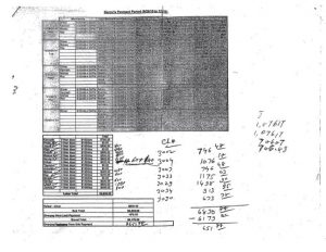 Sample pay sheet used by K.S. Contracting.