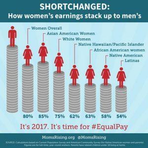 Statistics cited by PowHerNY.